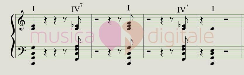 notazione cadenza plagale