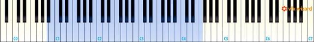 Il range di note prodotto dal Clarinetto Basso