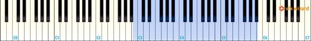 L'intervallo di suoni coperto dal flauto