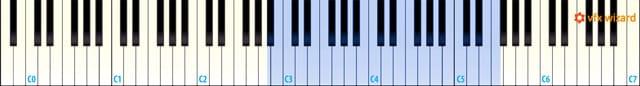 L'estensione dell'Oboe