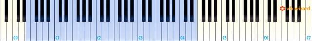 L'estensione di note del Trombone