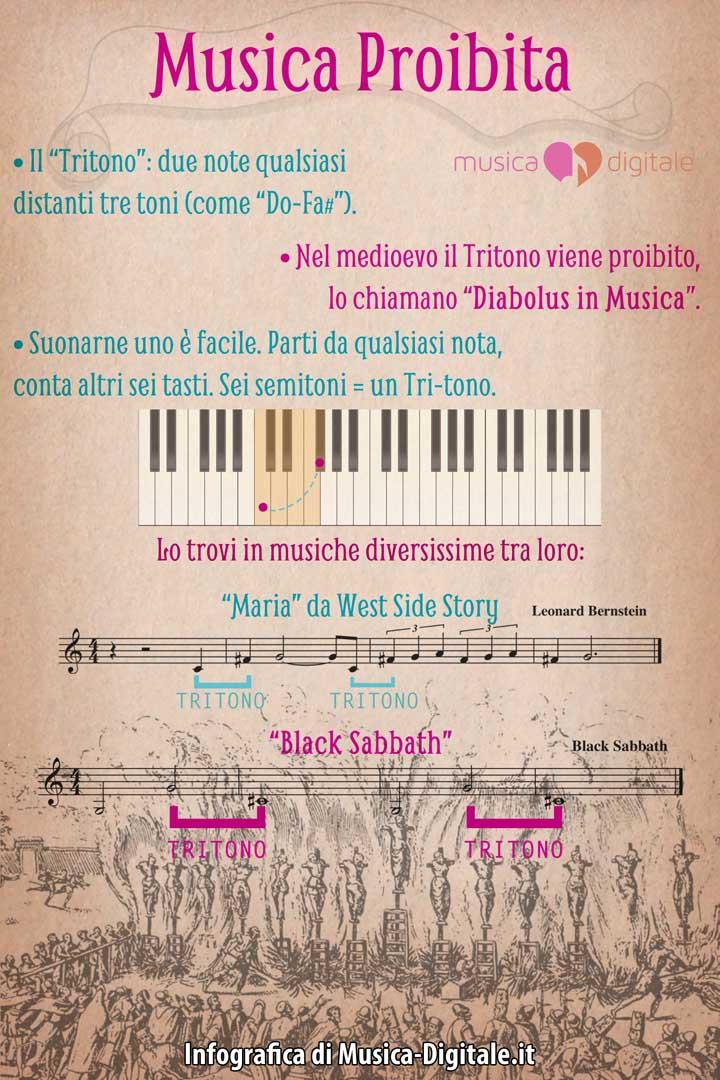 Infografica Tritono Diavolo in Musica